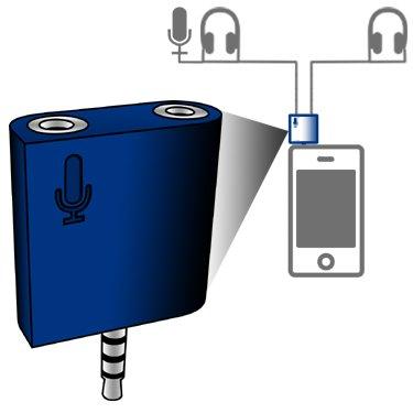 Toaster DJ Audio/Microphone Splitter