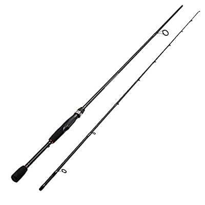 Fiblink® 2-Piece Graphite Ultra Light Spinning Fishing Rod Spin Pole with Medium Power Fast Action from Fiblink