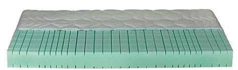 Finessa 7-Zonen Klima Komfortschaum-Matratze 220 S, Ökotex, Deutsches Qualitätsprodukt, Härtegrad 2, 110 x 220 Sondermaß