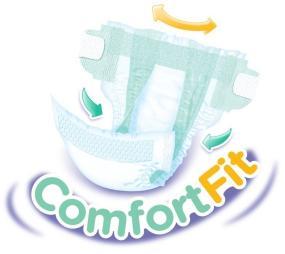 ComfortFit technology