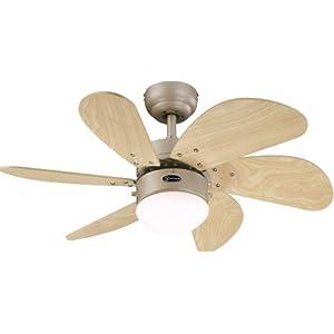 ventiladores ventiladores ShareMedoc ventiladores techo Lamparas de Lamparas Lamparas ShareMedoc de techo qSzUMVp