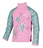 Candy Dots Youth Rash Guard (3T)