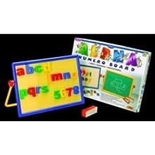 Zephyr Mini Alpha Board