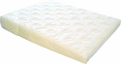science of sleep sleep wedge pillow for acid reflux