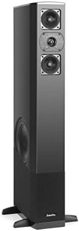 FlooR Standing BP-8020ST Bipolar Speaker