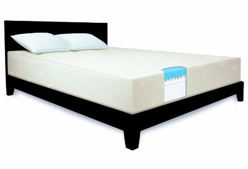 Serta 10-Inch Gel Foam 3-Layer Queen Mattress