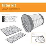 Vax Genuine Filter Set