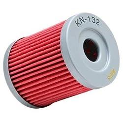See K&N Performance Gold Oil Filter - Red Details