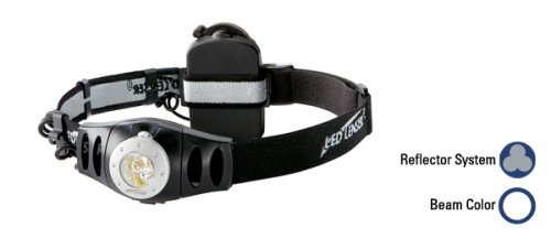 Led Lenser Headlamp