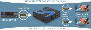 Sewell 1x2 HDMI Splitter