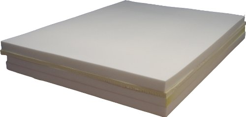 "Suggested Foam Set 9.5"": 3"" Memory Foam, 1"" Latex, 2.5"" Medium, 3"" Firm, Twin"