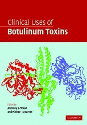 Clinical Uses Of Botulinum Toxins