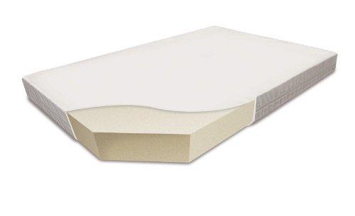 Comfort Kids 140 x 70 cm Luxury Foam Cot Mattress (And Also Fits Mamas & Papas Cotbed Size 400 139 x 69cm)