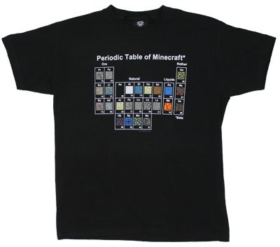 Minecraft Boy'S 8-20 Periodic Table Youth T-Shirt, Black, Small