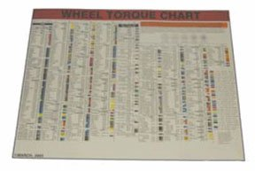 LTI Tools LOC-1500-LWC Wheel Torque Laminated Wall Chart (Wheel Torque Chart compare prices)