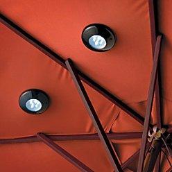 Solar Canopy Spotlight - Improvements