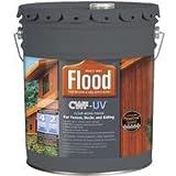 Cwf Clear Wood Finish With Uv Resistance Cedar Tone 5 Gl