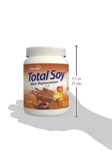 Soy replacement