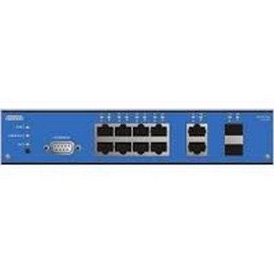 ADTRAN Netvanta 1531P Is A Managed 12-Port Poe Layer 3 Lite