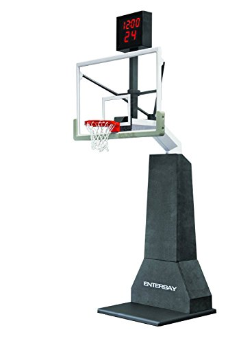 what type of basketball goal backboard should you buy. Black Bedroom Furniture Sets. Home Design Ideas