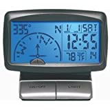 Car Digital Compass with Time, Temperature Blue Backlight.