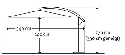 Schneider Sonnenschirm VENUS 300cm von Schneider auf Gartenmöbel von Du und Dein Garten