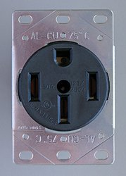 Progressive Industries 1450DFR RV Receptacle