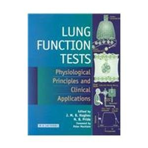 Lung Function Tests: Physiological Principles and Clinical Applications