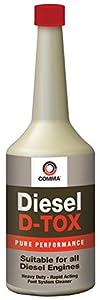 Comma DDTOX400M Nettoyant pour système de carburant D-Tox Solution pour moteur essence 400 ml