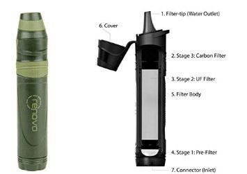 Renovo-Trio-3-Stage-Survival-Water-Filter-Hydration-Pack-Water-Bottle-Compatible