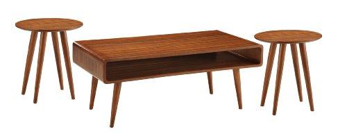 Boraam 32511 Zebra Series 3-Piece Svenska Occasional Table Set, Honey Oak front-476959