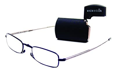 Readers Microvision W-case