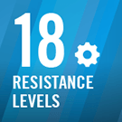 18 Resistance Levels