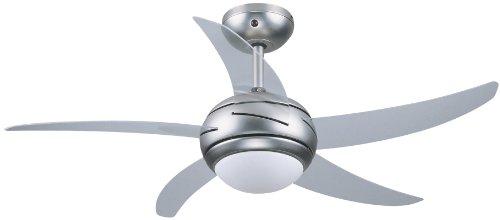 Il miglior ventilatore da soffitto. Classifica e Recensioni 2016