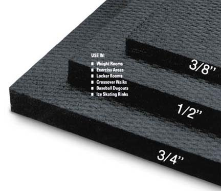 4 mat review Garden mats come in a standard width of 4 feet and are available in lengths of 6 feet, 12 feet, and 18 feetwe offer eight different patterns, each pattern accommodating a variety of vegetables and herbswe also sell blank mats for use on paths, resting beds, etc all illustrations based on 6-foot mats.