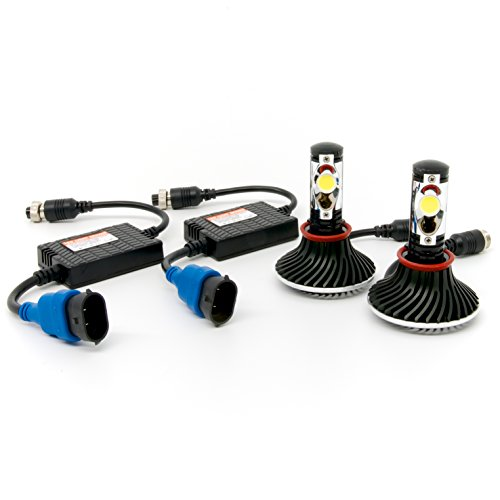 Cree Led Headlight Kit