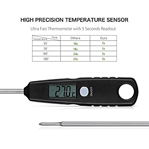 Habor Instant-Read Cooking Thermometer Digital Kitchen Meat Thermometer for Food, Grill, Candy, BBQ