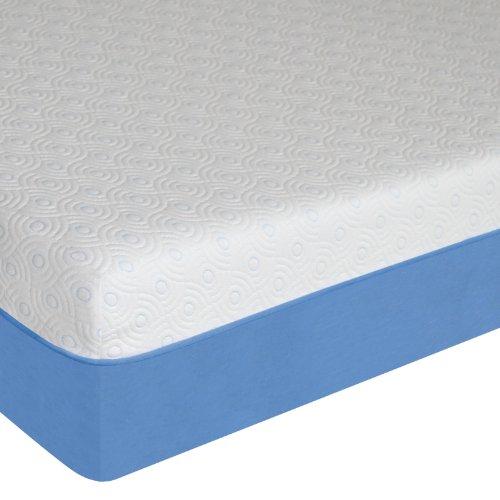 sleep master 10 inch gel memory foam mattress queen jhzfkjsgkjhgh. Black Bedroom Furniture Sets. Home Design Ideas