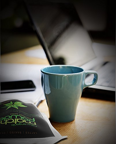 Side effects of raspberry ketone and green coffee bean