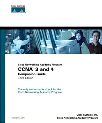 CCNA   Routing and Switching Scaling Networks EIGRP Practice     Scribd CCNA   Routing and Switching Scaling Networks EIGRP Practice Skills   Assessment   Network Switch   Computer Network