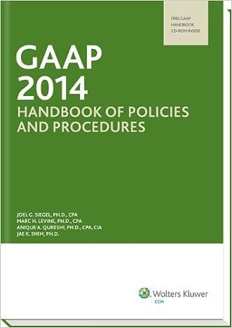 GAAP Handbook of Policies and Procedures (w/CD-ROM) (2014) (GAAP Handbook of Policies & Procedures)