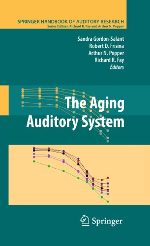 The Aging Auditory System: 34 (Springer Handbook of Auditory Research)