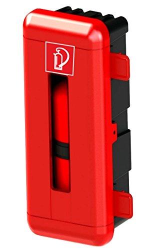 Feuerlscher-SchutzboxSchrank-12-KG-Feuerlscher-LKWAussenbereich