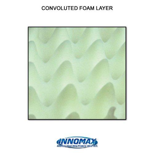 Innomax Genesis 900 Super Waveless Lumbar Support Sponge