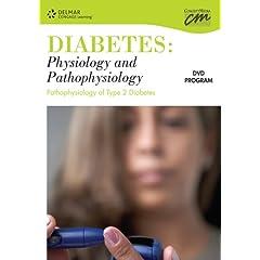 Pathophysiology of Type 2 Diabetes (DVD)