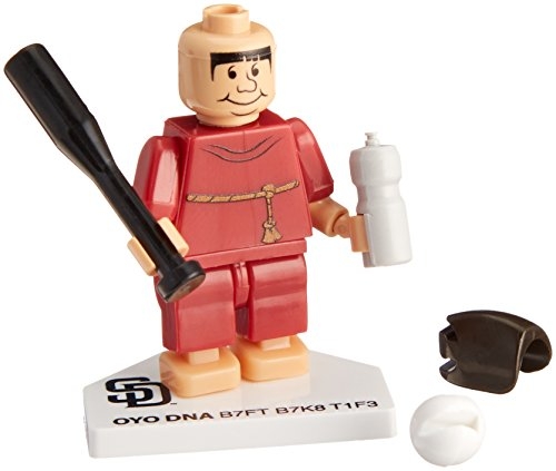 MLB San Diego Padres Swinging Friar Generation 4 Mini Figure, Small, Black - 1