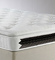 Essential Pillowtop Mattress