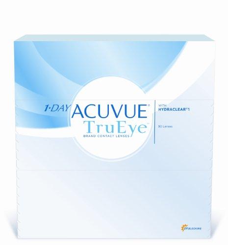 acuvue-1-day-trueye-giornata-lenti