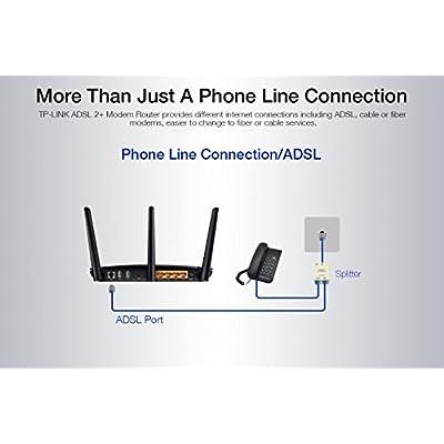 TPLINK AC1750 ARCHER D7 ADSL2+Modem Router (Dual Band)