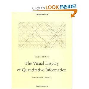 Visual Display of Quantitative Data